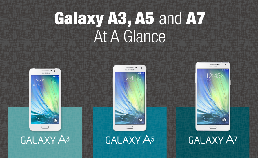 Transfer Contacts From Samsung To Samsung Galaxy A3 A5 A7