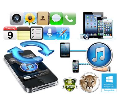 3 Ways to Recover iPhone Data after Restoring to