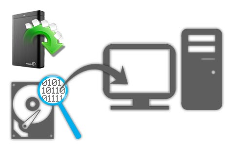 Restore Data from Formatted Hard Disk