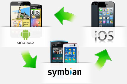 Supported: Apple, Samsung, Nokia, HTC, Sony Ericsson, MOTOROLA and more